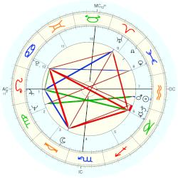 Parry O'Brien - natal chart (Placidus)