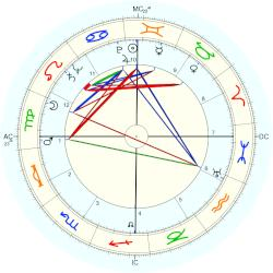 Morgan Garrott Roseborough - natal chart (Placidus)