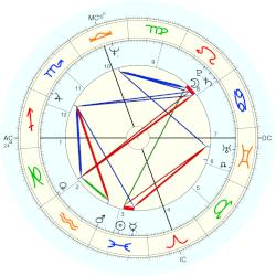 Terry Lowry - natal chart (Placidus)