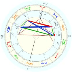 Lewis William Walt - natal chart (Placidus)