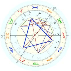 Maurice Paquot - natal chart (Placidus)