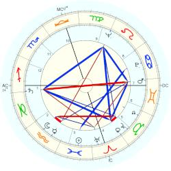 Jonathan Chamberlain Williams - natal chart (Placidus)