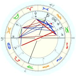 Robert Edmond Williams - natal chart (Placidus)