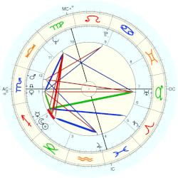 Catherine Verneuil - natal chart (Placidus)