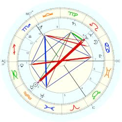 Stan Ockers - natal chart (Placidus)