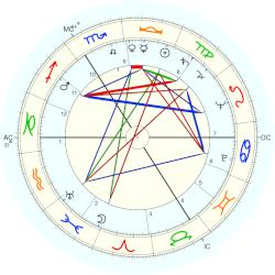 Wolfgang Spier - natal chart (Placidus)