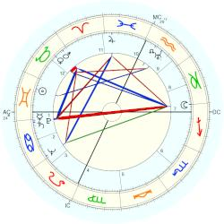 Larry Kelley - natal chart (Placidus)