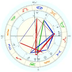 Ivy Williamson - natal chart (Placidus)