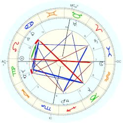 Donald MacLeary - natal chart (Placidus)