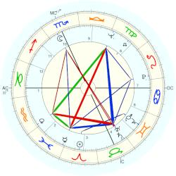 Tom Fisher - natal chart (Placidus)