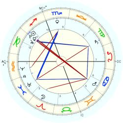 Eli James Senor - natal chart (Placidus)