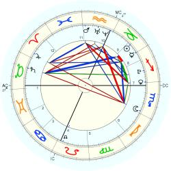 Birth Unusual 54537 - natal chart (Placidus)