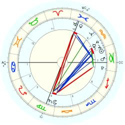 Plane Crash: NY La Guardia - natal chart (Placidus)