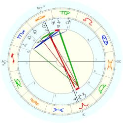 Peter McNeeley - natal chart (Placidus)
