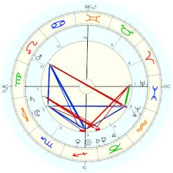 Hank IV Baskett - natal chart (Placidus)