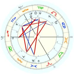India Tanovic - natal chart (Placidus)