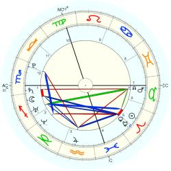 Marie Marchand-Arvier - natal chart (Placidus)