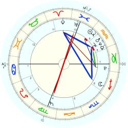 Law: Am.Recovery/Reinvestment - natal chart (Placidus)