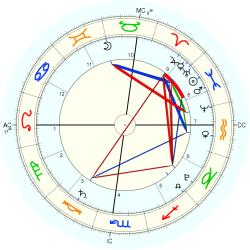 Nature: Earthquake Japan 55028 - natal chart (Placidus)