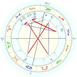 Frances Quinn Hunter - natal chart (Placidus)