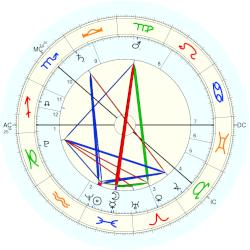 Princess of Sweden Estelle - natal chart (Placidus)