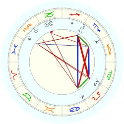 Marie Colvin - natal chart (noon, no houses)