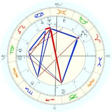Roman Emperor Augustus : proposed by James Holden - natal chart (Placidus)