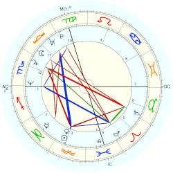 Paul Ryan - natal chart (Placidus)