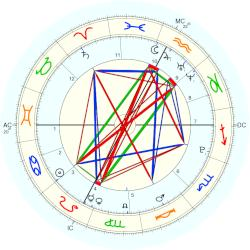 Field Cate - natal chart (Placidus)