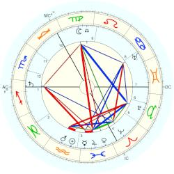 Prince of Prussia Waldemar - natal chart (Placidus)
