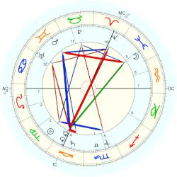 Prince of Prussia Sigismund - natal chart (Placidus)