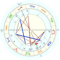 Prince of Schleswig-Holstein Harold - natal chart (Placidus)