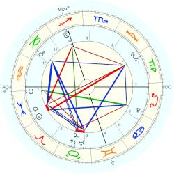 Florence Delay - natal chart (Placidus)
