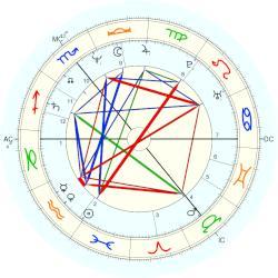Marita koch horoscope for birth date 18 february 1957 for Koch 400m world record