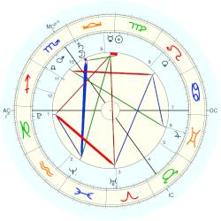 Theodora Rose Williams - natal chart (Placidus)