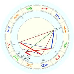 King of Cambodia Norodom Sihamoni - natal chart (noon, no houses)