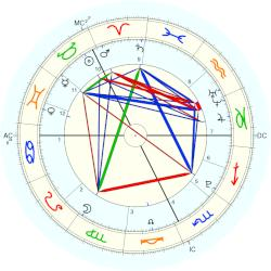 Shooting spree: Port Arthur Tasmania - natal chart (Placidus)