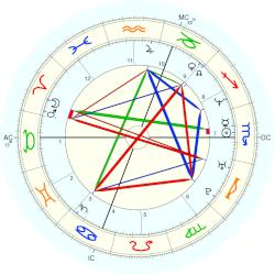 Florence Foresti - natal chart (Placidus)