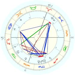 Maurice Rosy - natal chart (Placidus)