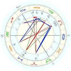 Gaston Paris - natal chart (Placidus)
