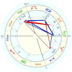 William Henry Bragg - natal chart (Placidus)