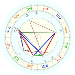 Molière - natal chart (noon, no houses)
