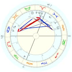 King of Bavaria Otto - natal chart (Placidus)