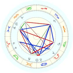Paul Morphy - natal chart (noon, no houses)