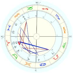 Mehmed the Conqueror - natal chart (Placidus)