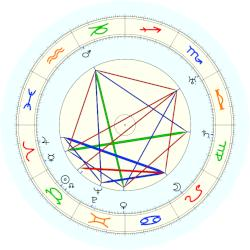 George Paget Thomson - natal chart (noon, no houses)