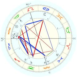Kauhajoki school shooting - natal chart (Placidus)