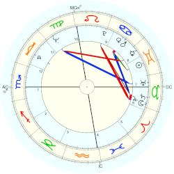 King of Greece Konstantinos II - natal chart (Placidus)