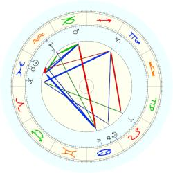 Erich Loest - natal chart (noon, no houses)