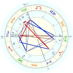 Queen of Prussia Elisabeth Christine - natal chart (Placidus)